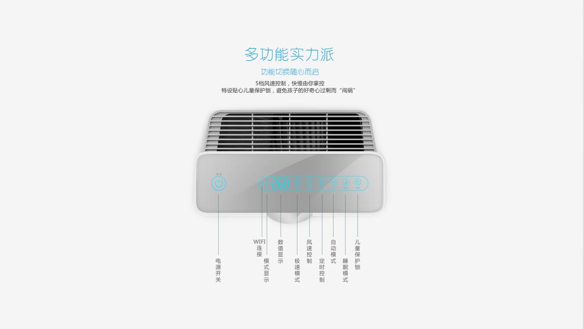 医用级空气净化器